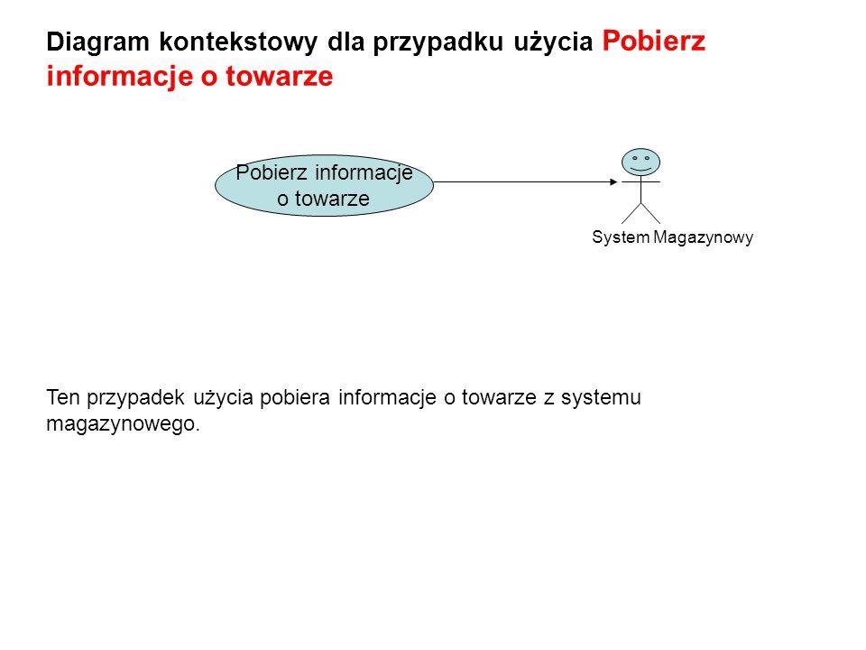 Diagram kontekstowy dla przypadku użycia Pobierz informacje o towarze