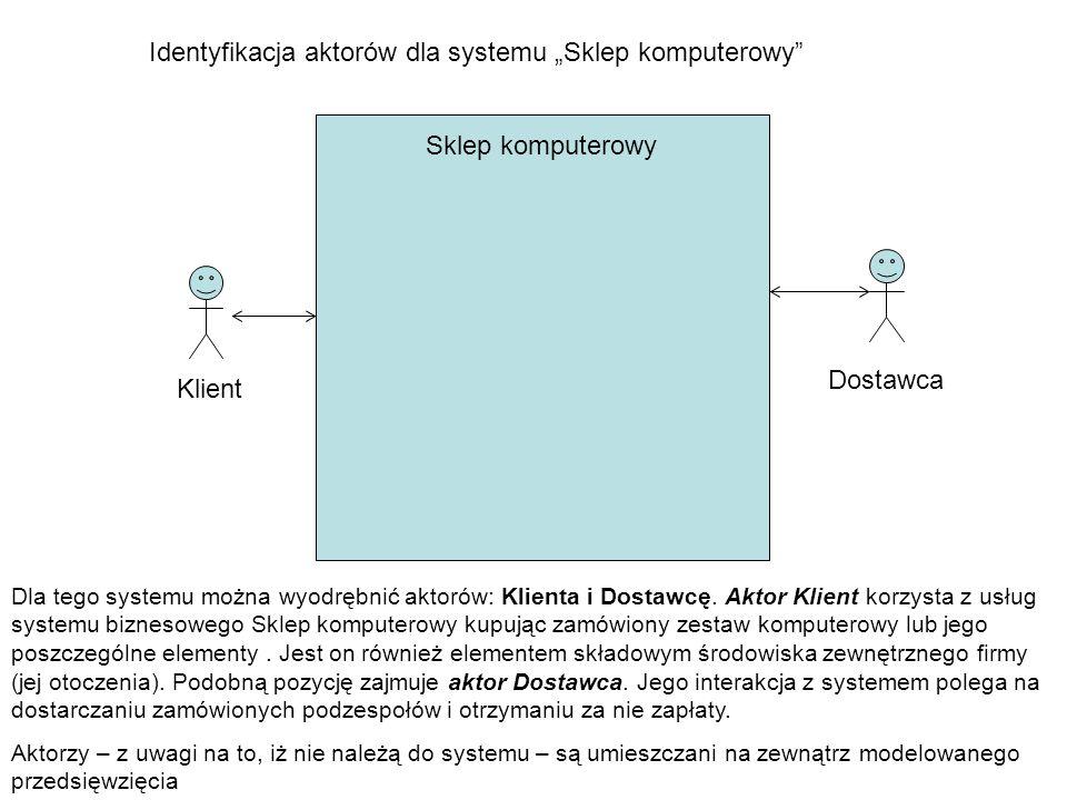 """Identyfikacja aktorów dla systemu """"Sklep komputerowy"""