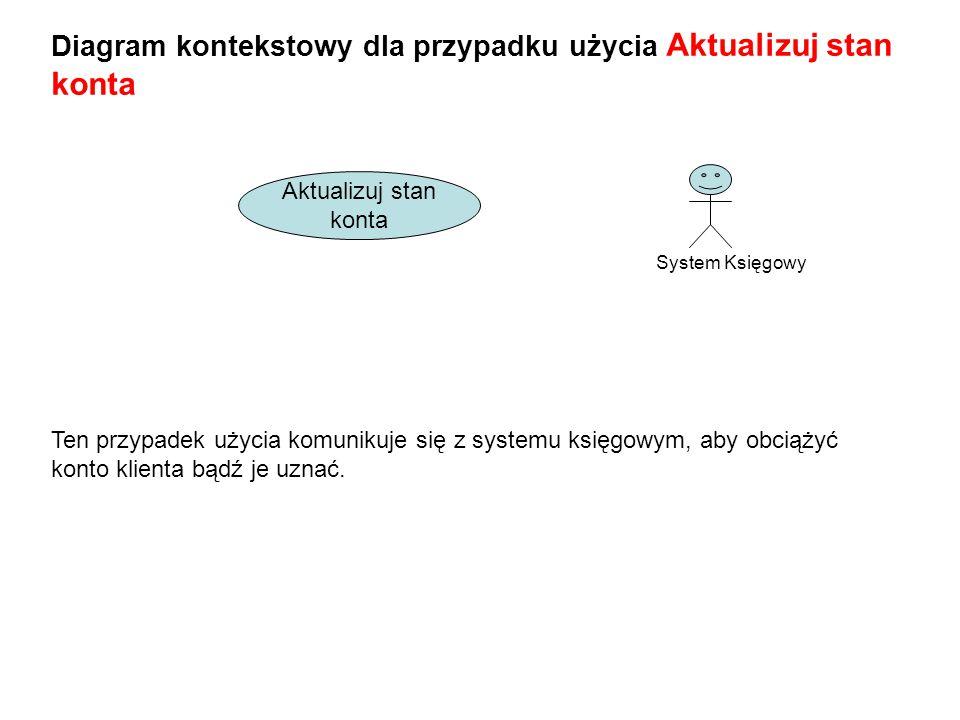 Diagram kontekstowy dla przypadku użycia Aktualizuj stan konta