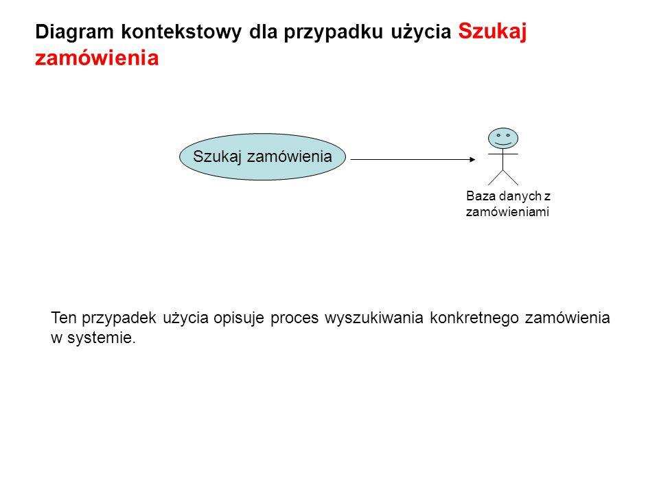 Diagram kontekstowy dla przypadku użycia Szukaj zamówienia