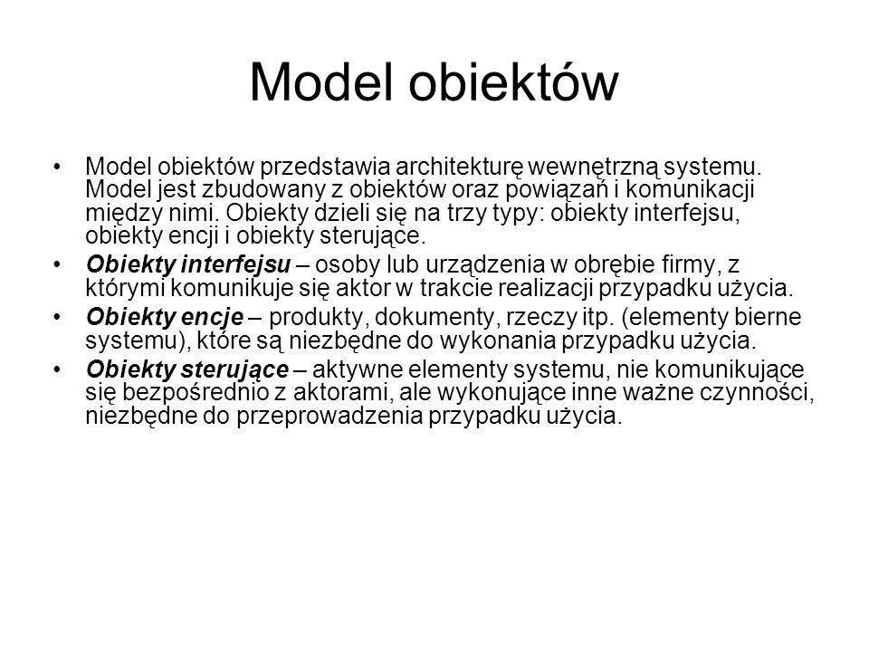 Model obiektów
