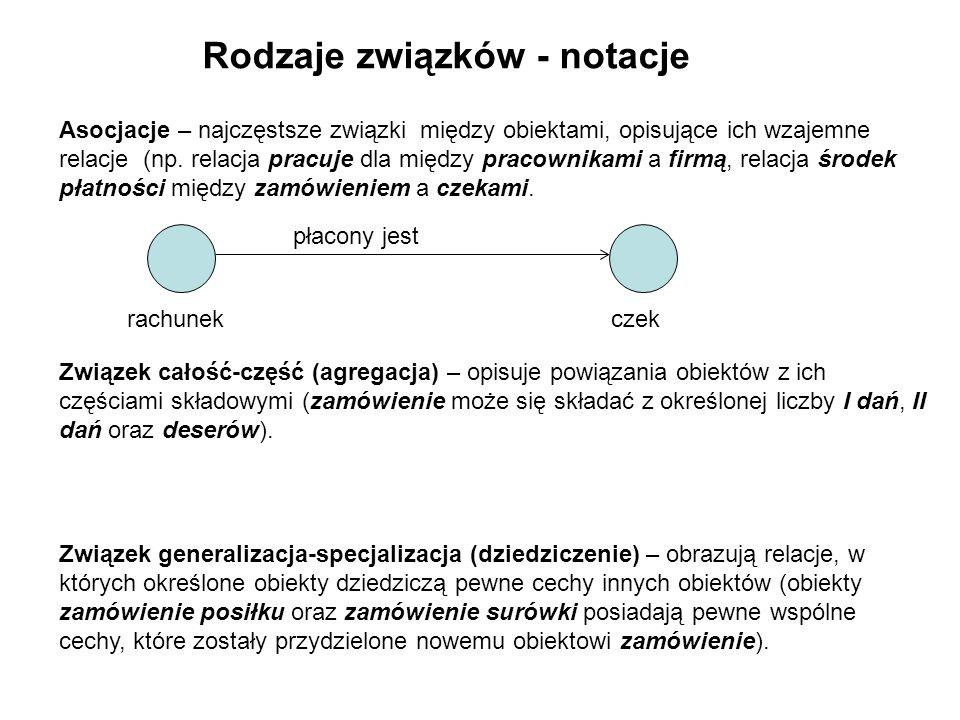 Rodzaje związków - notacje