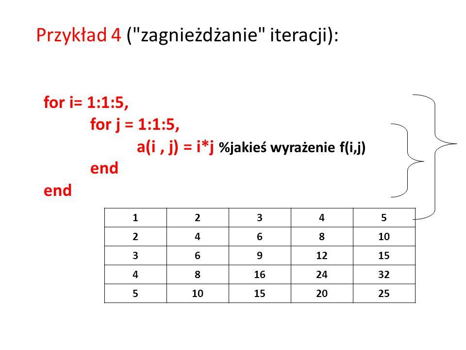 Przykład 4 ( zagnieżdżanie iteracji):