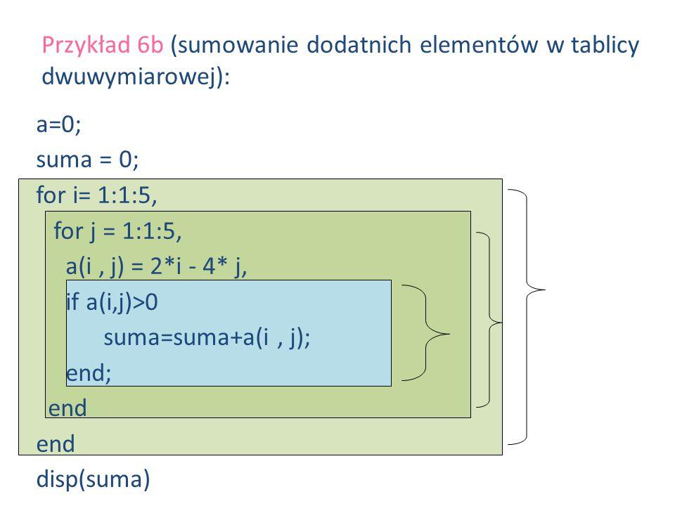 Przykład 6b (sumowanie dodatnich elementów w tablicy dwuwymiarowej):