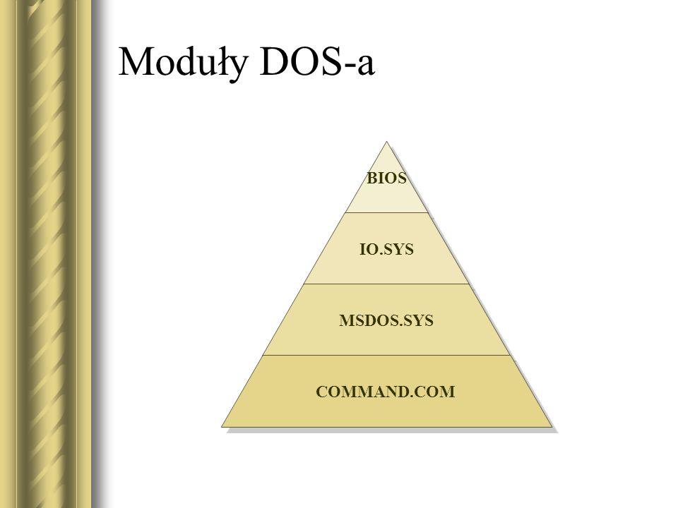 Moduły DOS-a