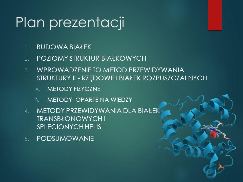 Plan prezentacji BUDOWA BIAŁEK POZIOMY STRUKTUR BIAŁKOWYCH