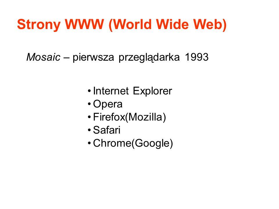 Strony WWW (World Wide Web)
