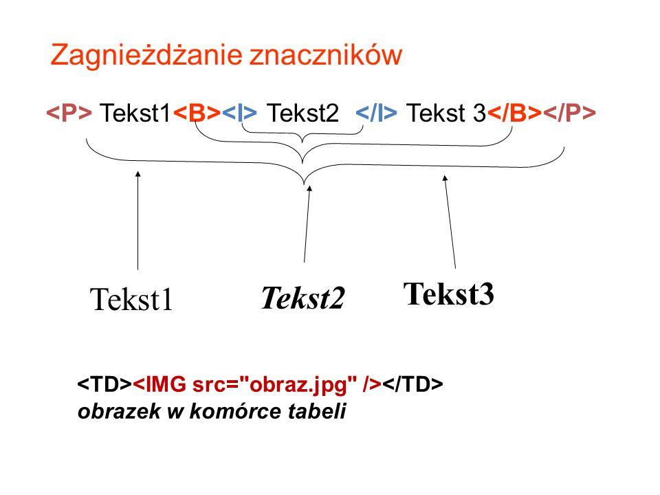 Tekst3 Tekst1 Tekst2 Zagnieżdżanie znaczników