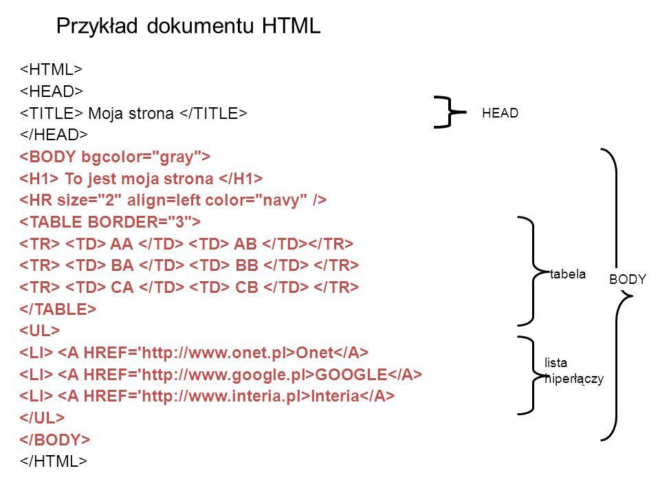 Przykład dokumentu HTML