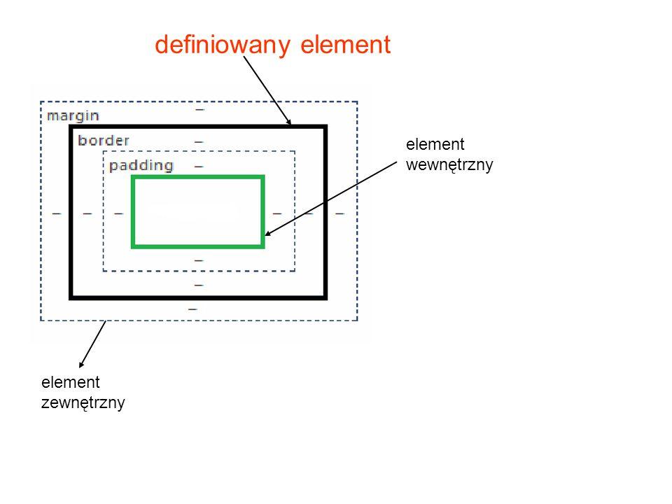 definiowany element element wewnętrzny element zewnętrzny