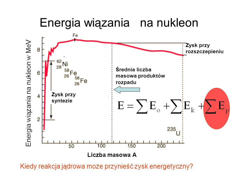 Energia wiązania na nukleon