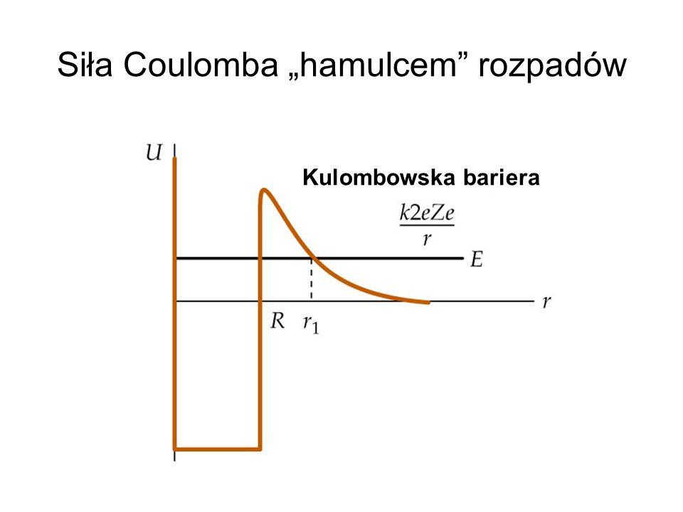 """Siła Coulomba """"hamulcem rozpadów"""