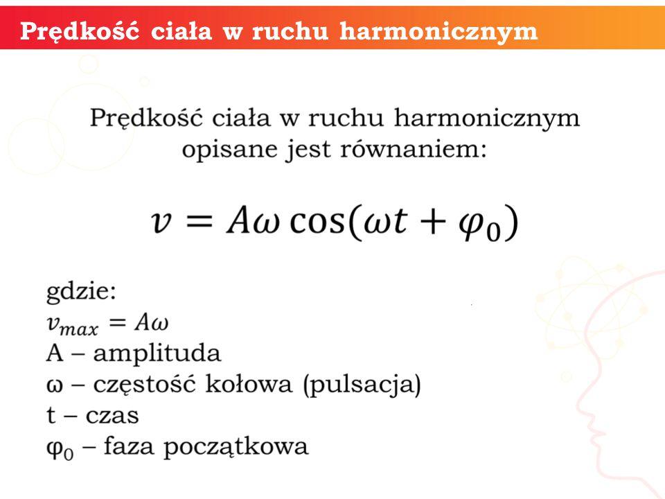 Prędkość ciała w ruchu harmonicznym