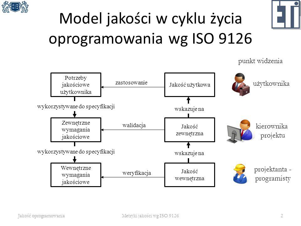 Model jakości w cyklu życia oprogramowania wg ISO 9126