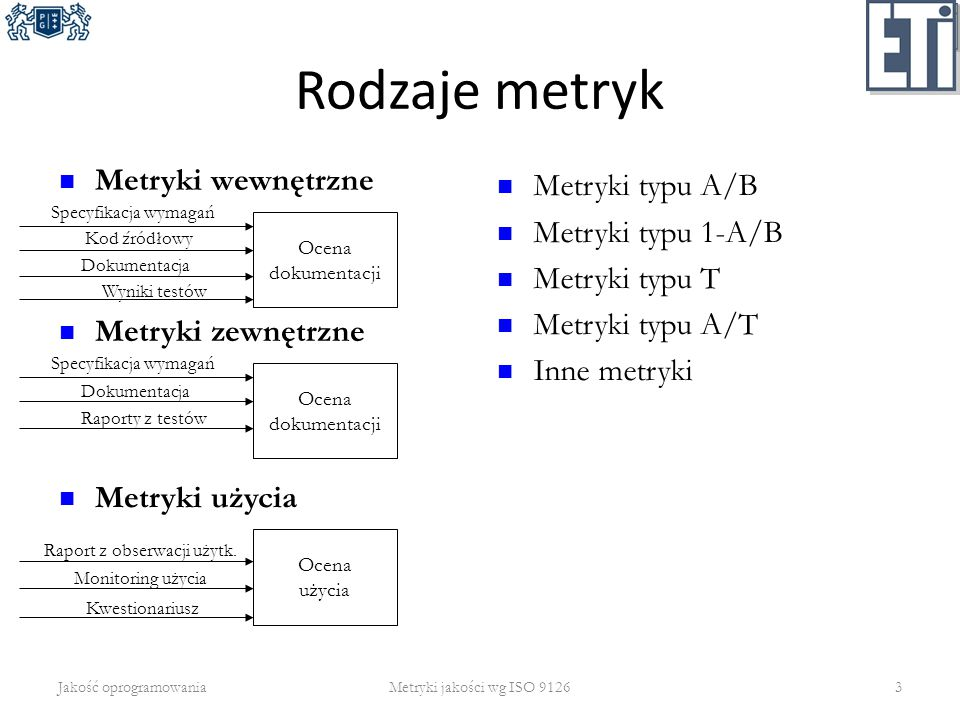 Rodzaje metryk Metryki wewnętrzne Metryki typu A/B Metryki typu 1-A/B