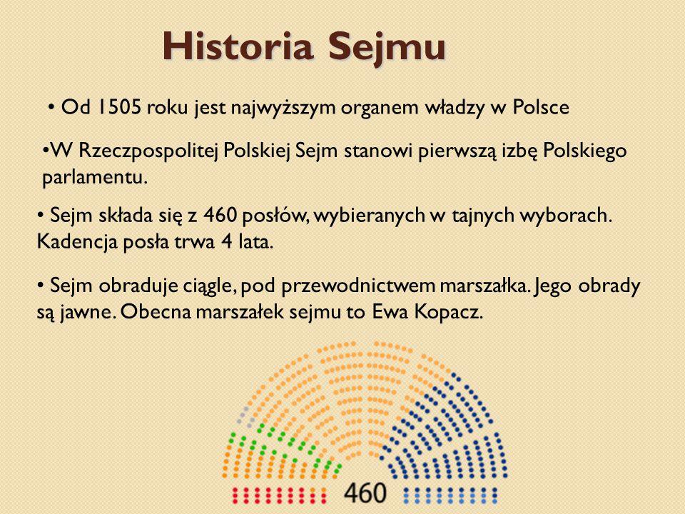 Historia Sejmu Od 1505 roku jest najwyższym organem władzy w Polsce