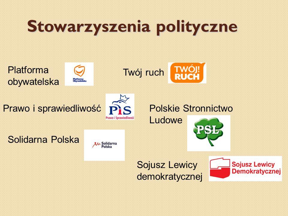 Stowarzyszenia polityczne