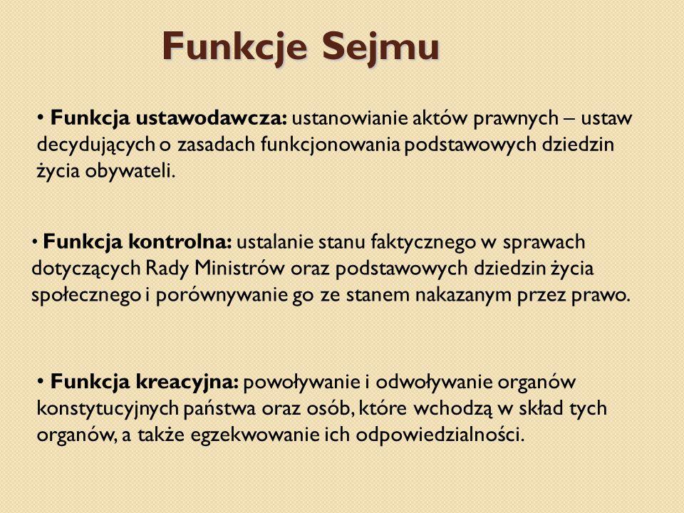 Funkcje Sejmu