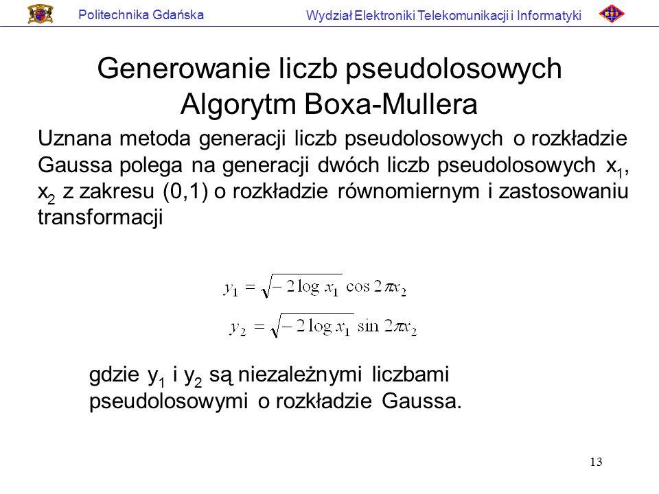 Generowanie liczb pseudolosowych Algorytm Boxa-Mullera