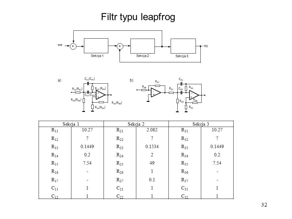 Filtr typu leapfrog Sekcja 1 Sekcja 2 Sekcja 3 R11 R12 R13 R14 R15 R16