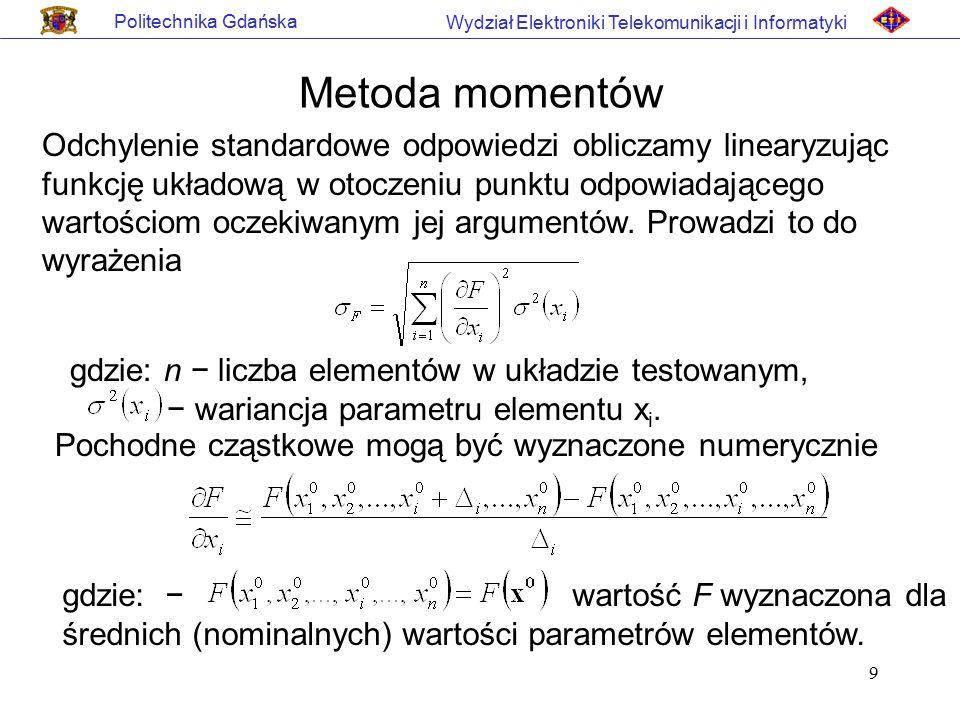 Politechnika Gdańska Wydział Elektroniki Telekomunikacji i Informatyki. Metoda momentów.
