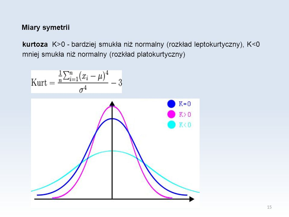 Miary symetrii kurtoza K>0 - bardziej smukła niż normalny (rozkład leptokurtyczny), K<0 mniej smukła niż normalny (rozkład platokurtyczny)