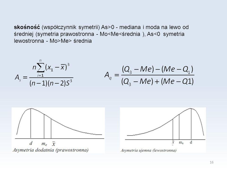 skośność (współczynnik symetrii) As>0 - mediana i moda na lewo od średniej (symetria prawostronna - Mo<Me<średnia ), As<0 symetria lewostronna - Mo>Me> średnia