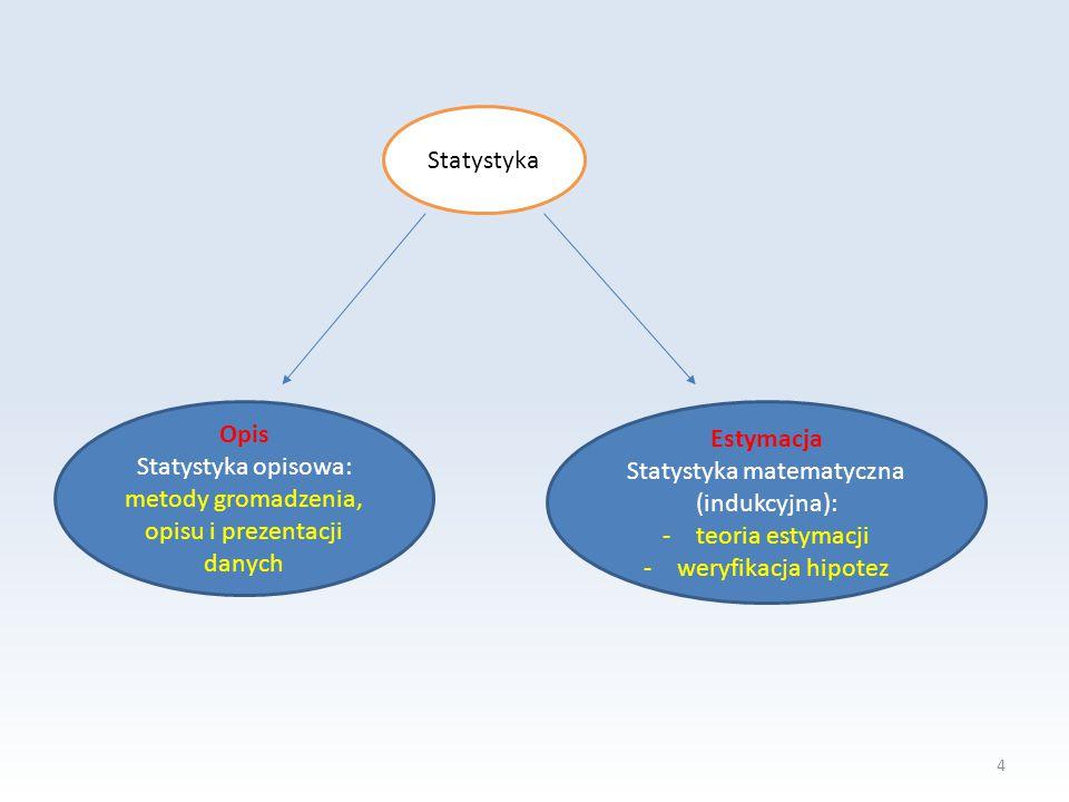 metody gromadzenia, opisu i prezentacji danych Estymacja