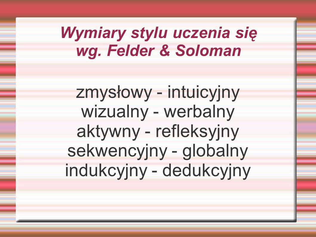 Wymiary stylu uczenia się wg. Felder & Soloman