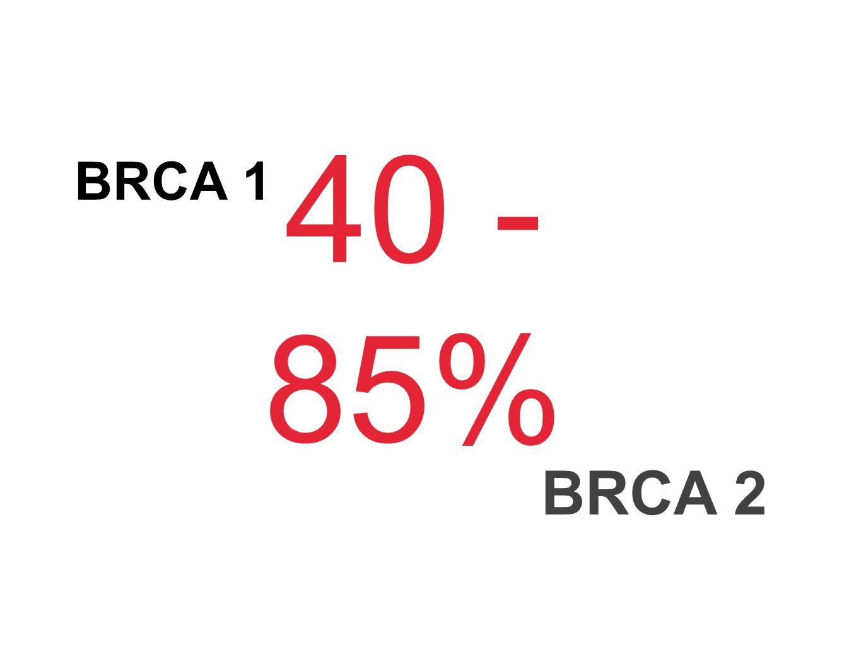 BRCA 1 40 - 85% BRCA 2