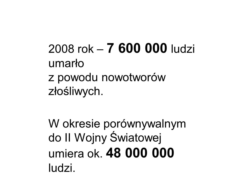 2008 rok – 7 600 000 ludzi umarło z powodu nowotworów złośliwych.