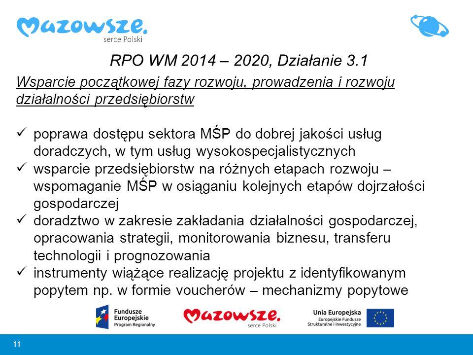 RPO WM 2014 – 2020, Działanie 3.1 Wsparcie początkowej fazy rozwoju, prowadzenia i rozwoju działalności przedsiębiorstw.