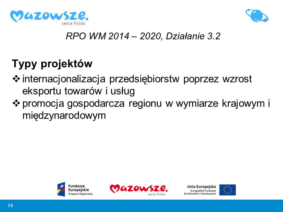 RPO WM 2014 – 2020, Działanie 3.2 Typy projektów. internacjonalizacja przedsiębiorstw poprzez wzrost eksportu towarów i usług.