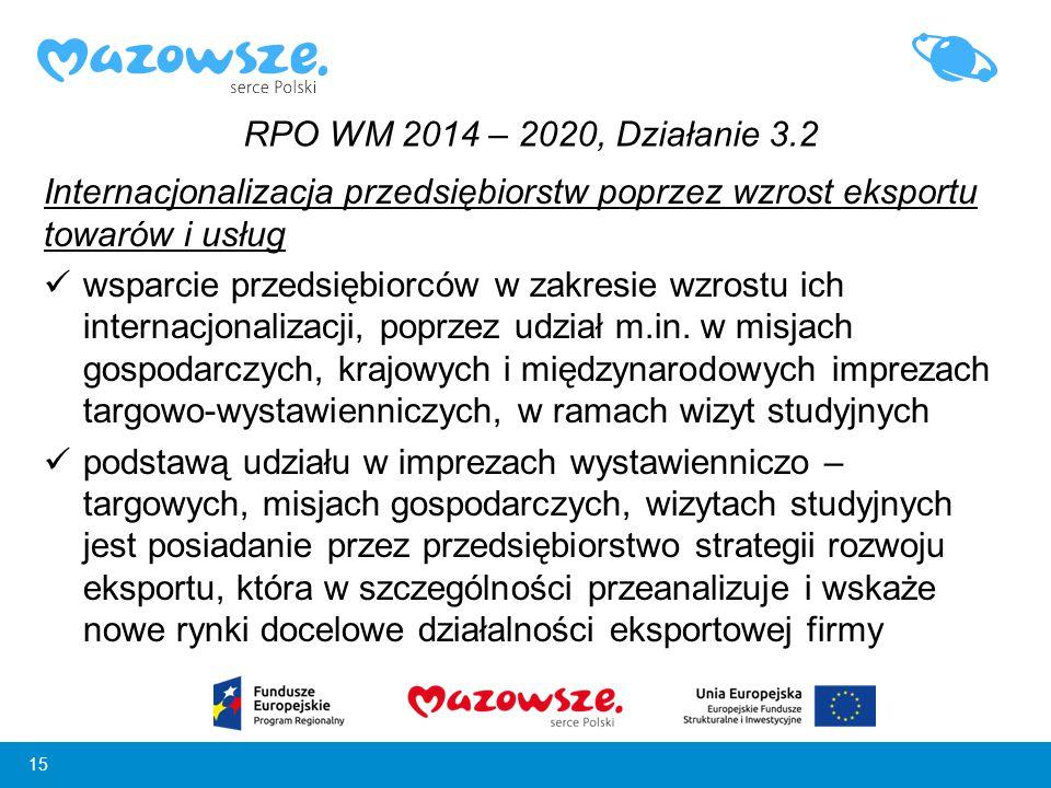 RPO WM 2014 – 2020, Działanie 3.2 Internacjonalizacja przedsiębiorstw poprzez wzrost eksportu towarów i usług.