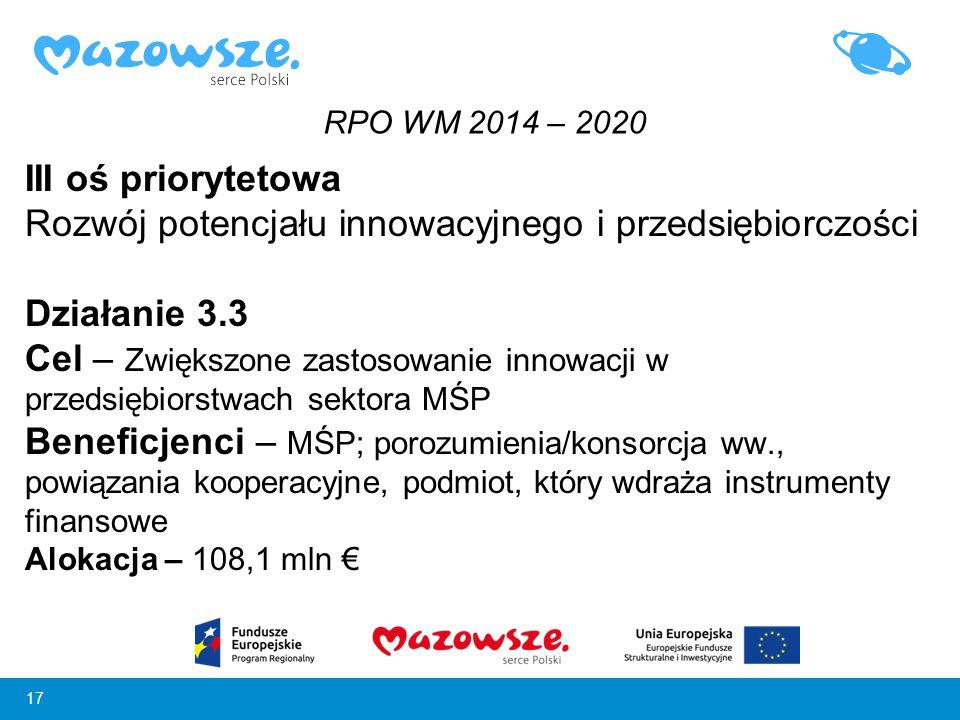 Rozwój potencjału innowacyjnego i przedsiębiorczości Działanie 3.3