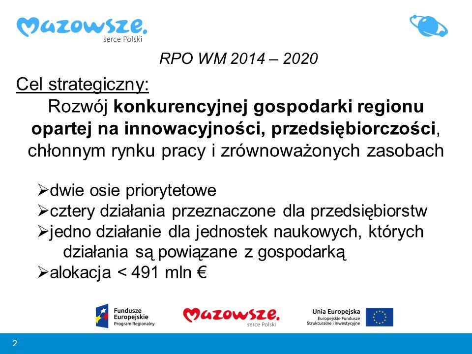 RPO WM 2014 – 2020 Cel strategiczny: