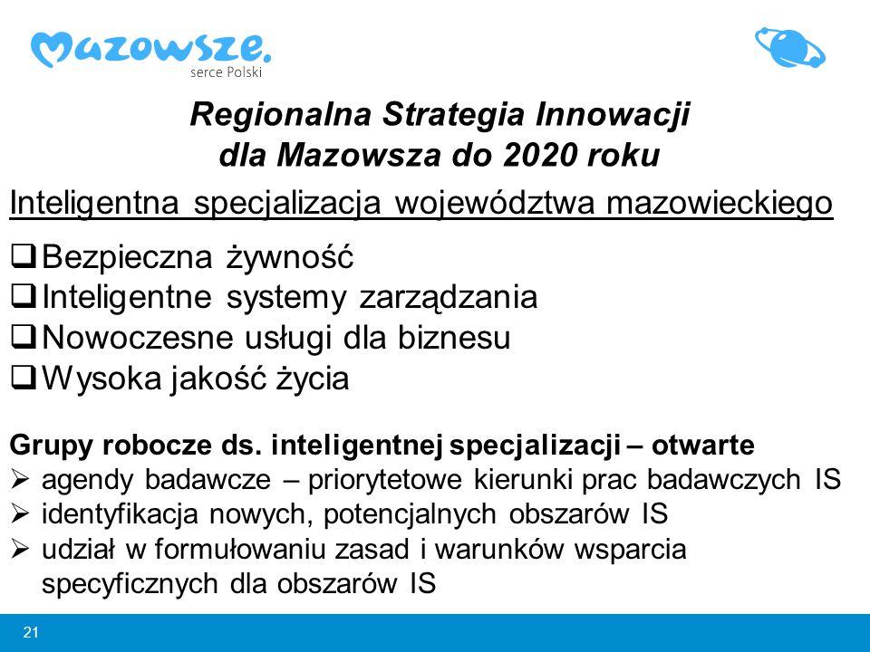 Regionalna Strategia Innowacji dla Mazowsza do 2020 roku