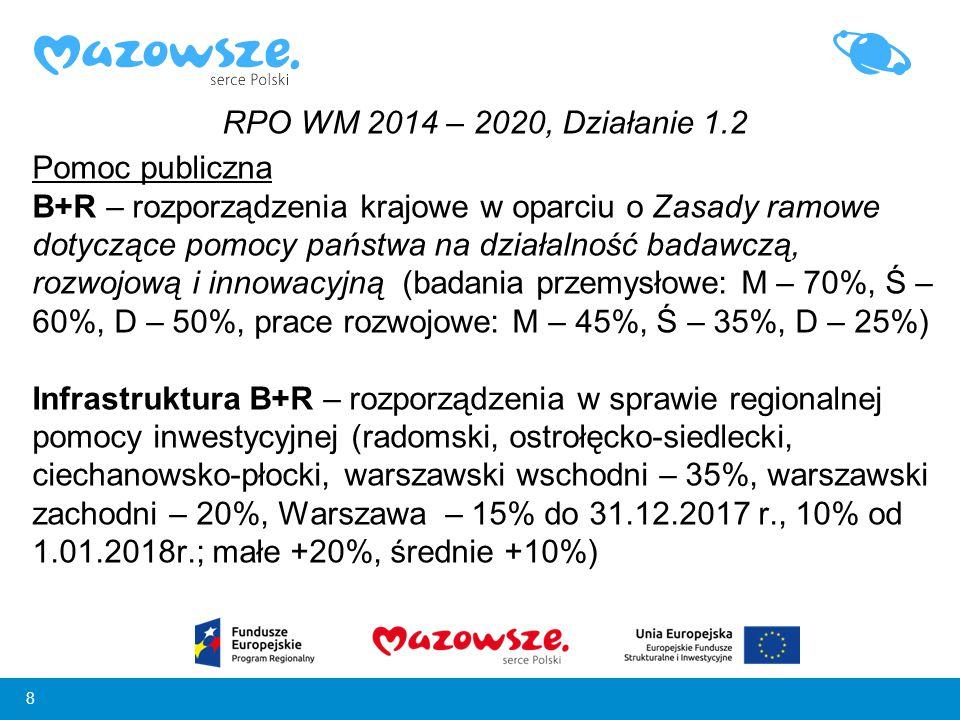 RPO WM 2014 – 2020, Działanie 1.2