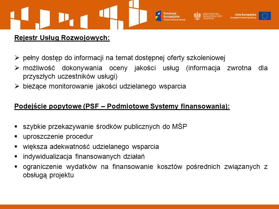 Rejestr Usług Rozwojowych: