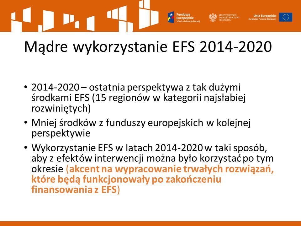 Mądre wykorzystanie EFS 2014-2020