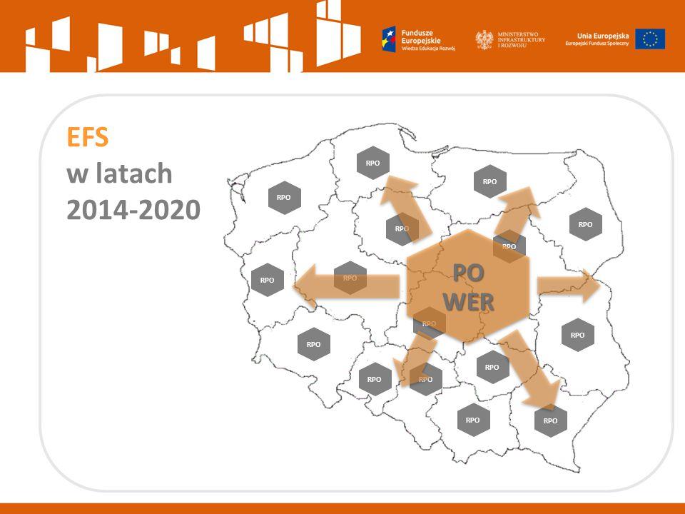 EFS w latach 2014-2020 RPO PO WER