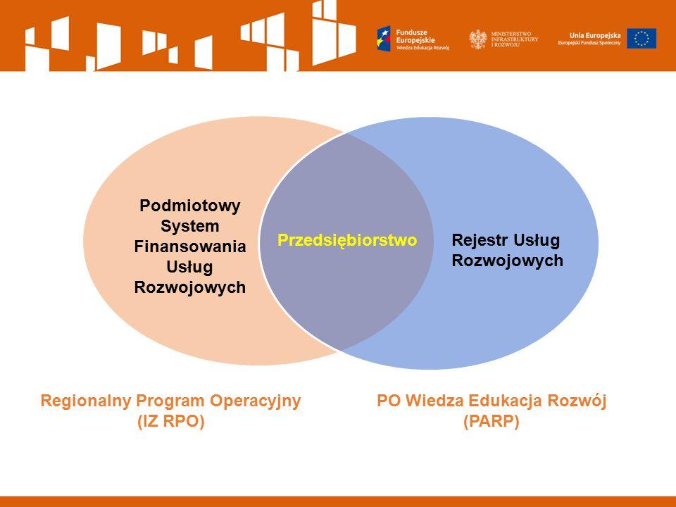 Podmiotowy System Finansowania Usług Rozwojowych