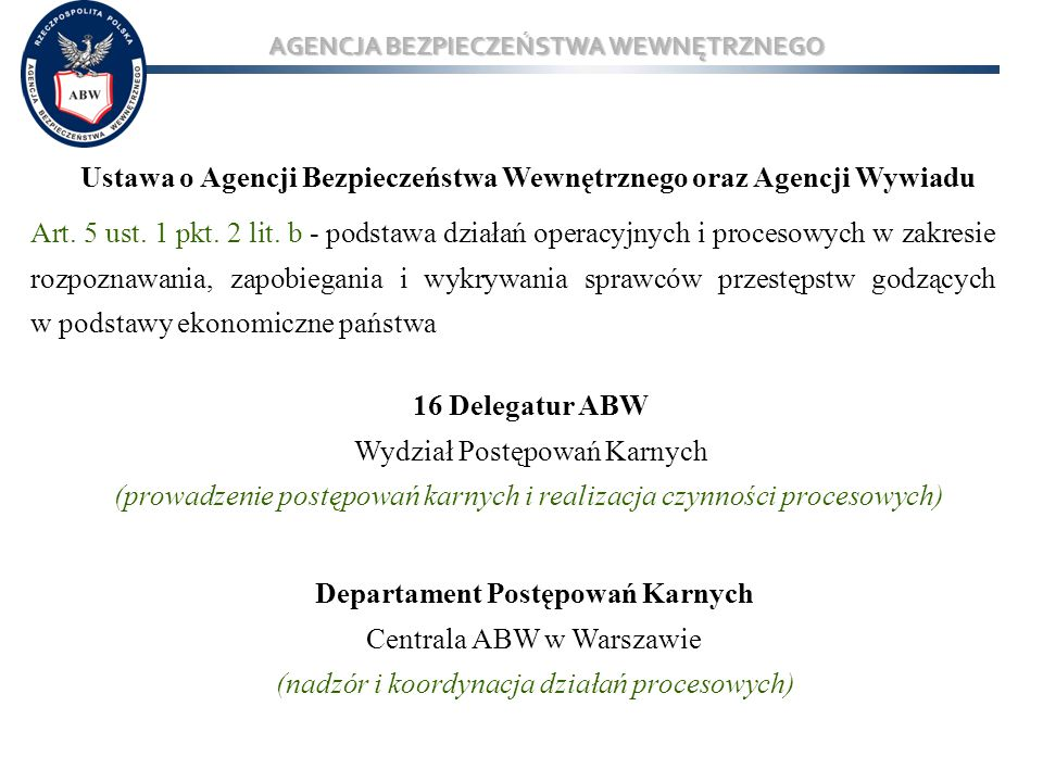 Ustawa o Agencji Bezpieczeństwa Wewnętrznego oraz Agencji Wywiadu
