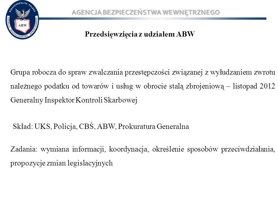 Przedsięwzięcia z udziałem ABW