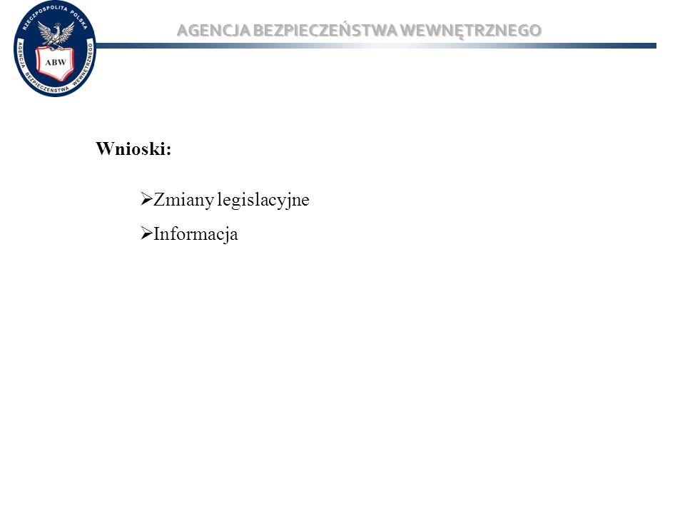Wnioski: Zmiany legislacyjne Informacja