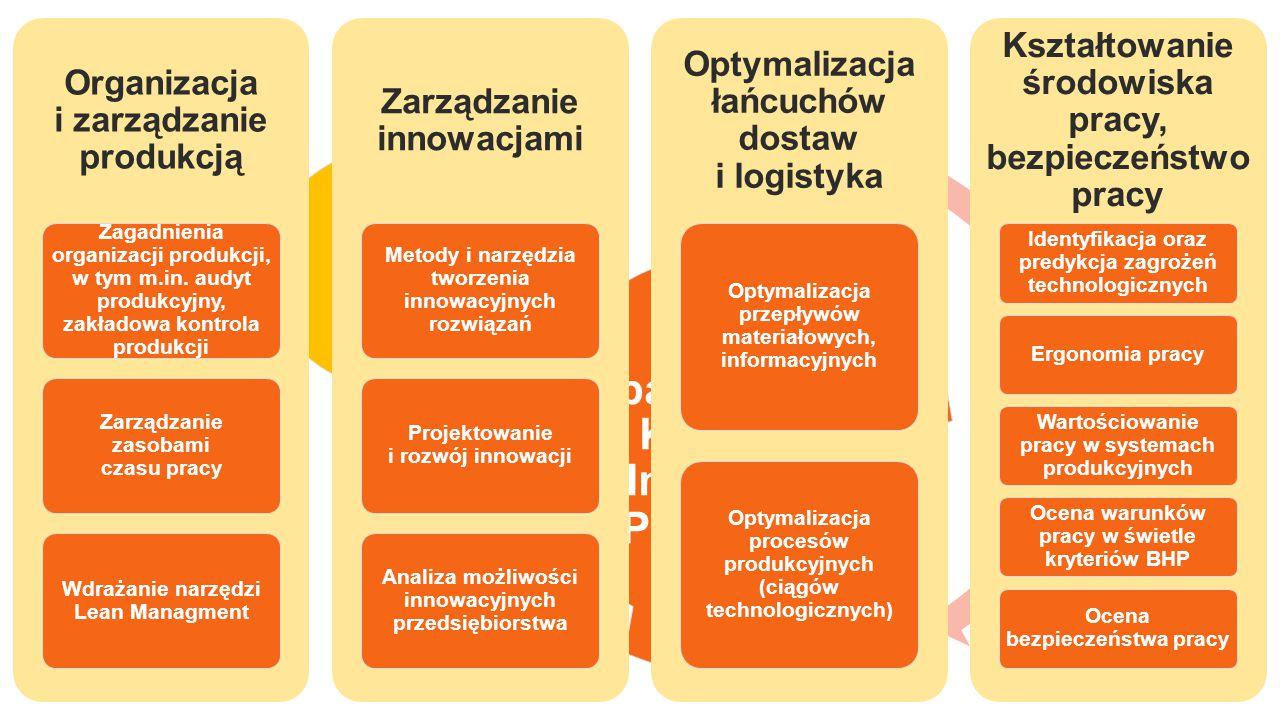 Zakres badawczy Katedry Inżynierii Produkcji