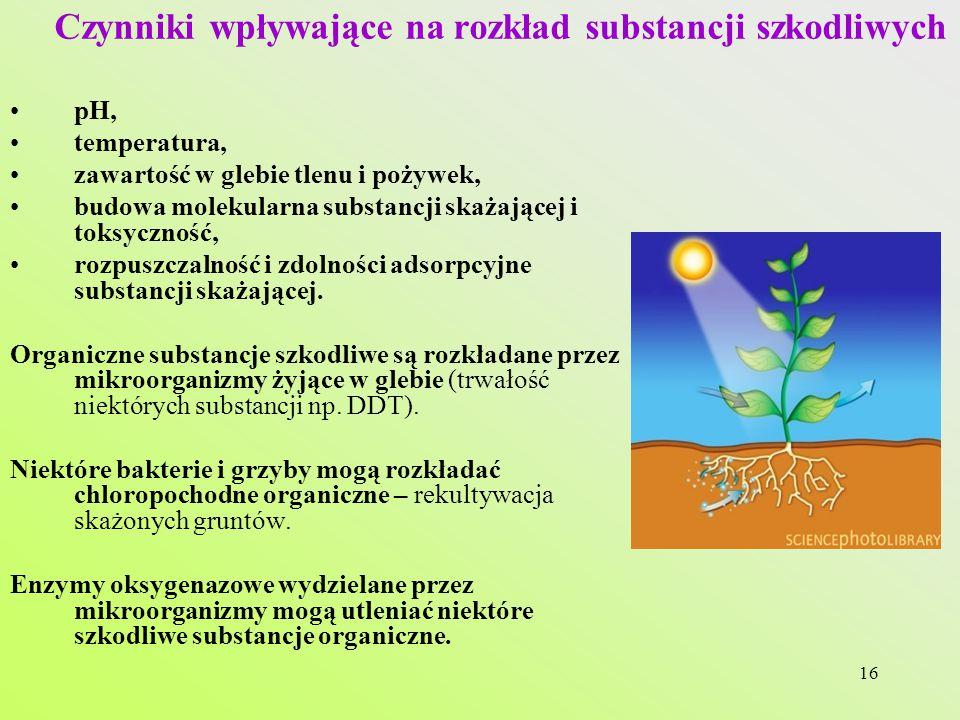 Czynniki wpływające na rozkład substancji szkodliwych