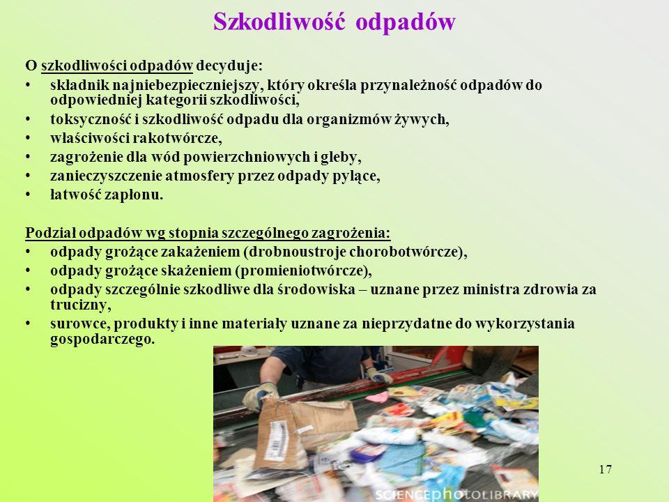 Szkodliwość odpadów O szkodliwości odpadów decyduje: