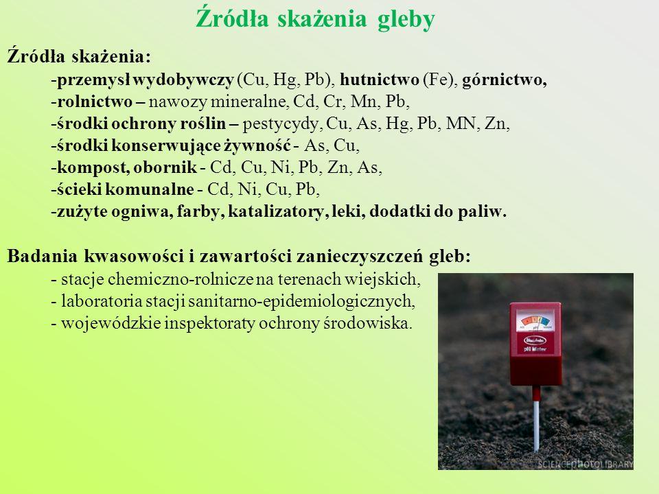 Źródła skażenia gleby Źródła skażenia: