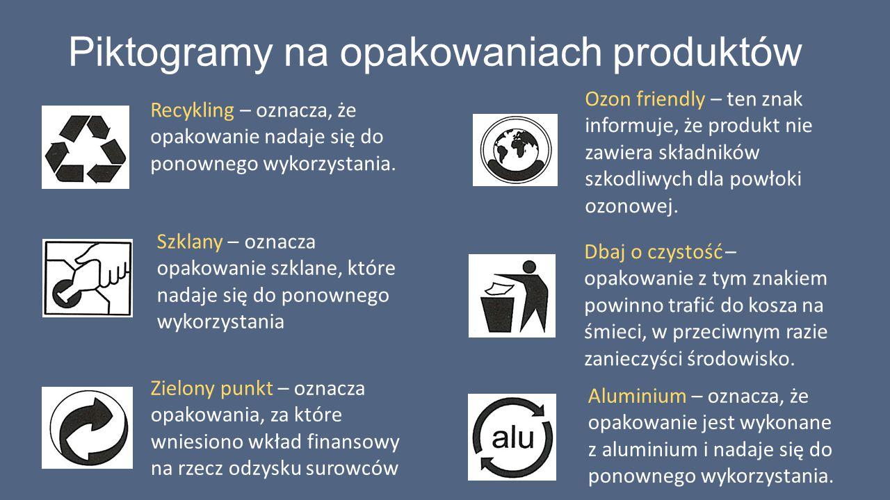 Piktogramy na opakowaniach produktów